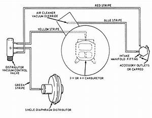 Ford 302 Engine Diagram Pcv
