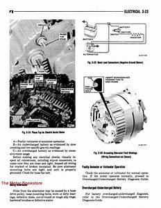 1976 Jeep Technical Service Manual  Cj