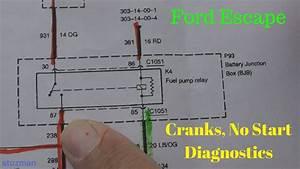 Ford Escape  Cranks  No Start Diagnostics
