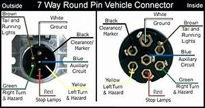 Wiring Diagram For Seven Pin Trailer Plug