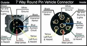 Silverado 7 Pin Trailer Plug Wiring Diagram