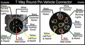 Download Round Trailer Plug Wiring Diagram B3g5