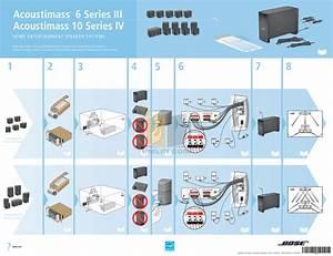 Bose Surround Sound Wiring Diagrams