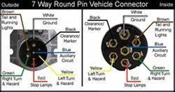7 Pin Round Trailer Connector Diagram