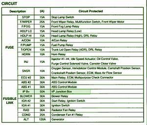 2008 Kia Spectra Fuse Box Diagram  U2013 Auto Fuse Box Diagram