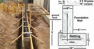 Difference Between A Foundation And Footing