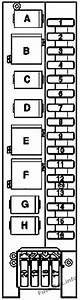 Fuse Box Diagram Mercedes