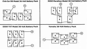 Yamaha Golf Cart Battery Wiring Diagram