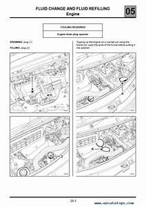 Nissan Primastar Model X83 Series 2002 Service Manual Pdf