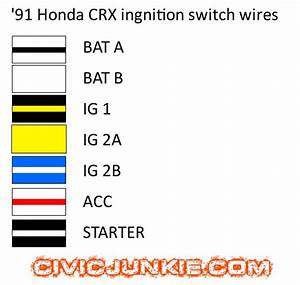 How To Install A Start Button  U2013 Civic Junkie
