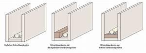 Lampen Selber Bauen Anleitung : indirekte beleuchtung selber bauen f rs haus indirect ~ A.2002-acura-tl-radio.info Haus und Dekorationen