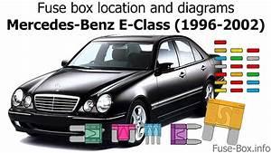Fuse Box Diagram On 1998 Mercedes E430 : fuse box location and diagrams mercedes benz e class ~ A.2002-acura-tl-radio.info Haus und Dekorationen