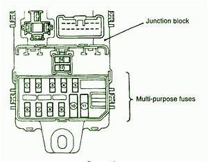 Mitsubishi 5g Mirage Fuse Box Diagram  U2013 Auto Fuse Box Diagram