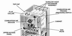 My Ruud Gas Furnace Model Ugph