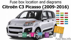 Fuse Box Location And Diagrams  Citroen C3 Picasso  2009