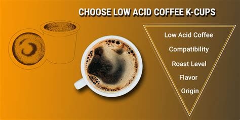You can get the best discount of up to 50% off. The Best Low Acid Coffee K-Cups That Are Stomach-Friendly