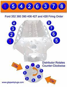 Ford 5 4 Cylinder Order