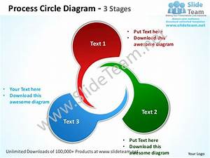 Process Circle Diagram 3 Stages Powerpoint Templates 0712