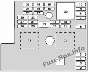 Fuse Box Diagram Chevrolet Hhr  2006