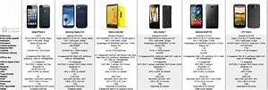 Comparatif Iphone 6 Et Se : comparatif iphone 5 contre ses principaux concurrents journal du geek ~ Medecine-chirurgie-esthetiques.com Avis de Voitures