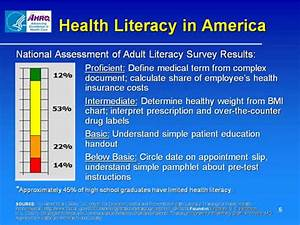 Healthcare Costs Chart Health Literacy In Pharmacy Introduction Agency For