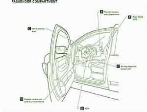 2004 Datsun X2 Interior Fuse Box Diagram  U2013 Auto Fuse Box