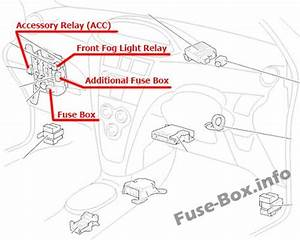 Fuse Box Diagram  U0026gt  Toyota Yaris  Vitz  Belta  Xp90  2005