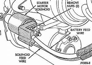 How Do I Replace The Starter On A 95 Jeep Grand Cherokee V8