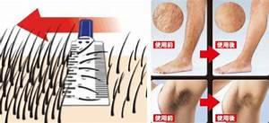 Mudage Jolie Body Hair Thinner Reduces Leg And Chest Hair