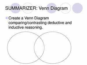 Deductive Logic Venn Diagram