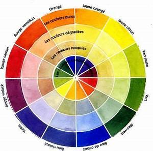 les 25 meilleures idees de la categorie cercle chromatique With couleur chaudes et froides 9 le bureau