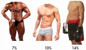 Bf Chart Women Body Fat Comparison Pictures