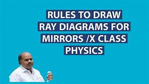 Rules To Draw Ray Diagrams For Mirrors X Class Physics