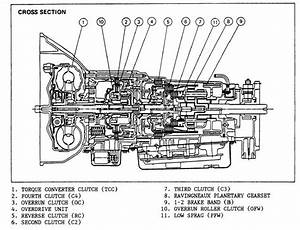 2002 Isuzu Rodeo Transmission Diagram