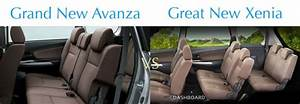 Perbedaan Grand New Avanza Vs Great New Xenia
