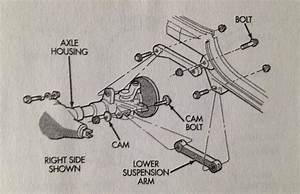 Jeep Grand Cherokee Zj 1993-1998 How To Replace Upper And Lower Control Arms