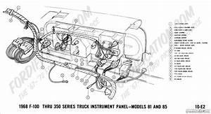 1969 Mgb Ignition Wiring Diagram