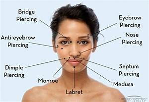 Face Guide