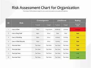 Risk Assessment Chart For Organization