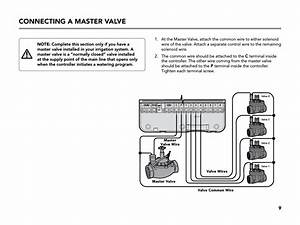 Connecting A Master Valve