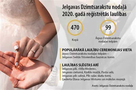 Jelgavas Dzimtsarakstu nodaļā 2020. gadā reģistrētas 470 ...