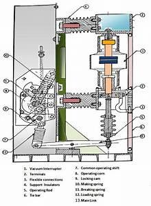 Vacuum Circuit Breaker Or Vcb
