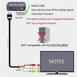 Rca To Usb Converter Wiring Diagram