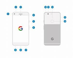 Pixel Phone Hardware Diagram