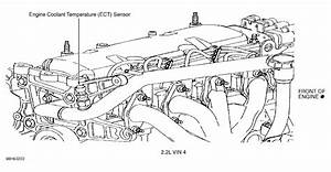 Engine Compartment Diagram Of A 2002 4 3l Vortec Chevy