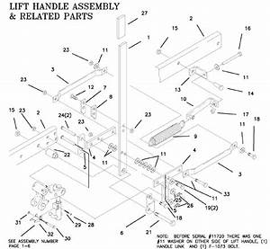 Parts Manual For 04 Series Mowers - P-11447