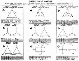 3 Phase 6 Lead Motor Wiring Diagram  U2014 Untpikapps