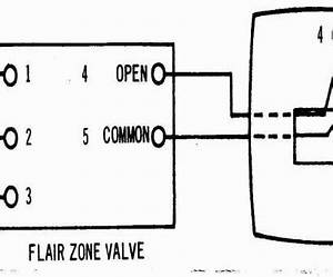 24 Volt Thermostat Wiring Diagram Professional 2 Wire
