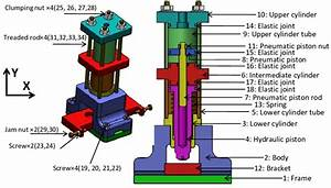 Cad Model Of The Pneumatic Crimping Tool And Nomenclature