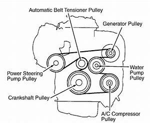 34 2005 Toyota Camry Serpentine Belt Diagram